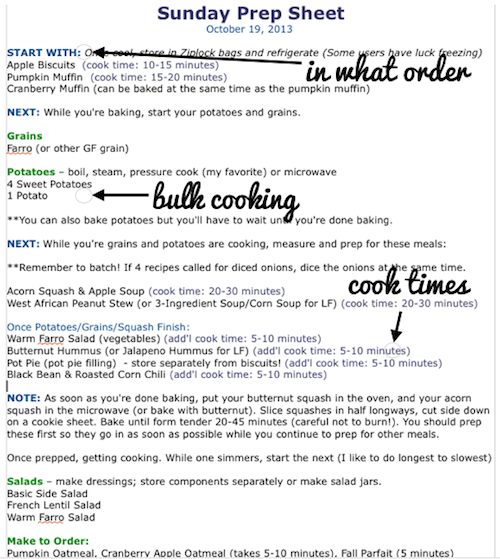 http://photos.happyherbivore.com/2013/10/prepsheet_example.png